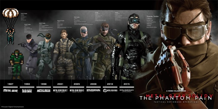 Metal gear solid the phantom pain timeline